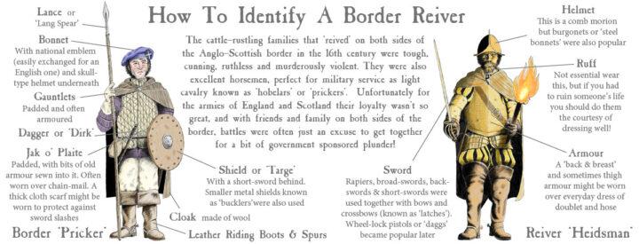 Come riconoscere un Border Reiver